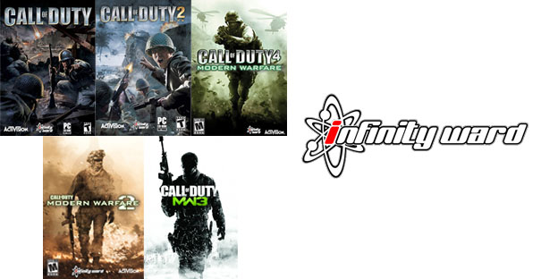 Who Makes a Better Call of Duty?