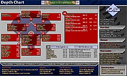 Baseball Mogul 2009 screenshot
